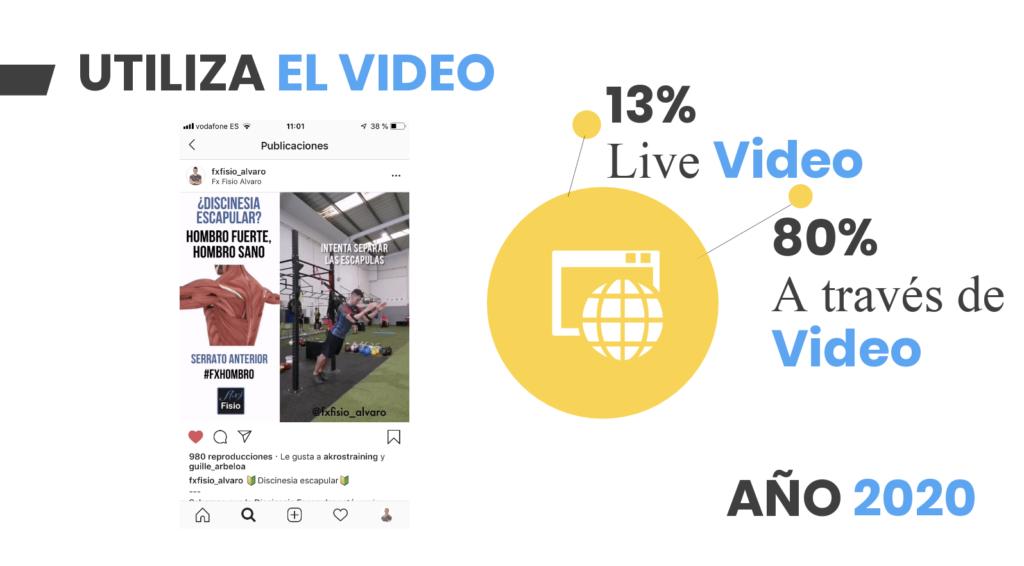 Video como estrategia de Marketing